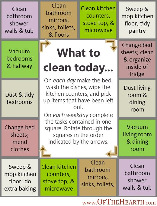 I pretty much follow this...people ask me how I manage to keep a clean house. Here's my answer