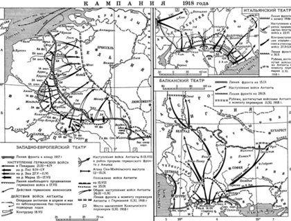 ПЕРВАЯ МИРОВАЯ ВОЙНА 1914-18