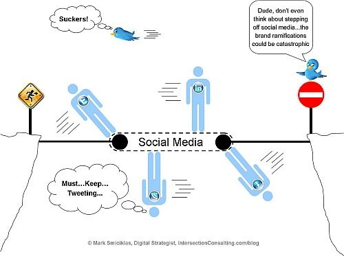 Social Media Treadmill Building Owned Media Channel Networks [OMC's are Social Channels and more] | Since there are so many great people creating resources to help the world understand social media marketing better, I thought I would pin them here… Enjoy! #social #digital #marketing