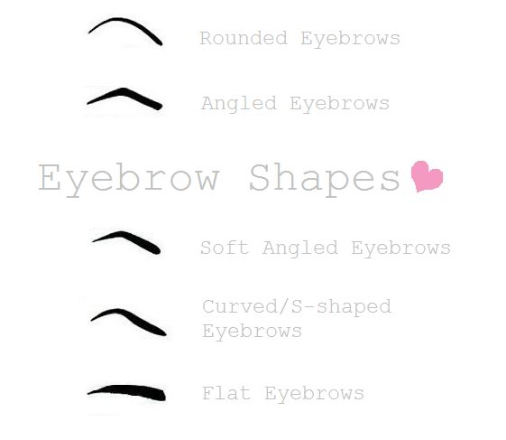 5 Perfect Eyebrow Shapes For Heart Shaped Face forecast