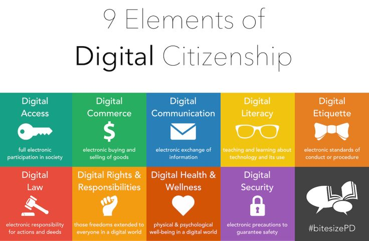 How to Take Digital Citizenship Schoolwide During the 2016 17 School Year | EdSurge News