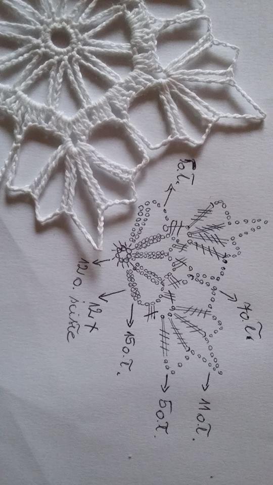 Большая подборка схем для вязания снежинок крючком. Мастер-класс, как накрахмалить снежинку. Идеи по использованию вязанных снежинок в украшении дома.
