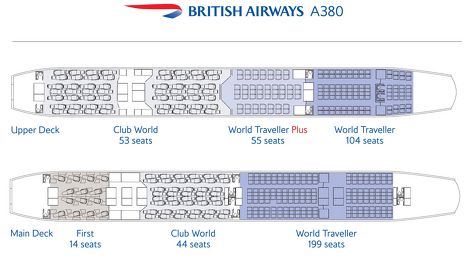 British A380