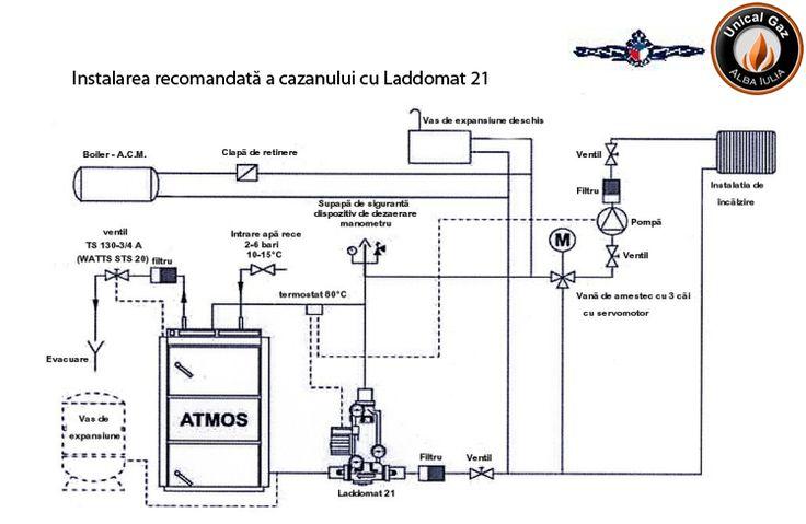 imgp/schema-montaj-centrala-termica-atmos-1.jpg