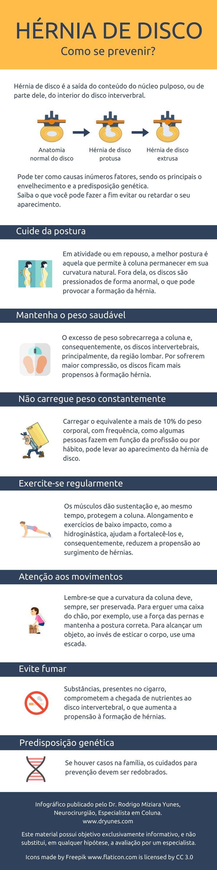 [Infográfico] Hérnia de disco: como se prevenir? - Dr. Rodrigo Yunes. Acesse http://www.dryunes.com/hernia-de-disco-como-se-prevenir/.