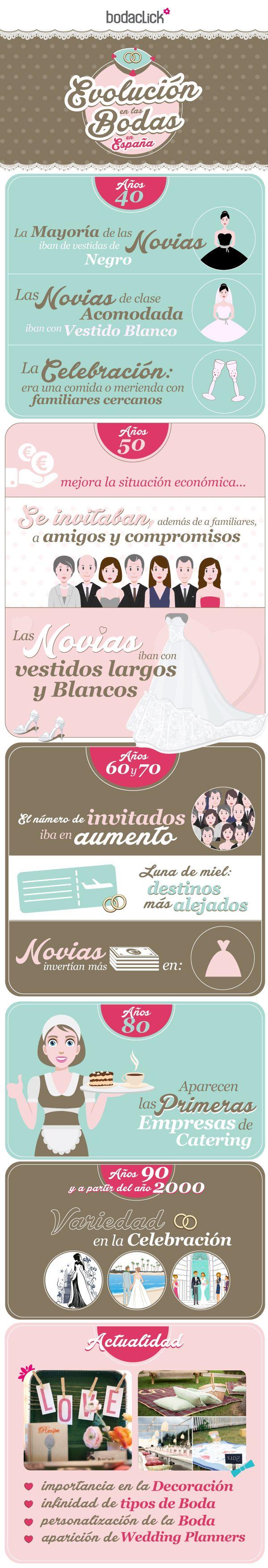 La evolución de las bodas en España #boda #evolución #infografía