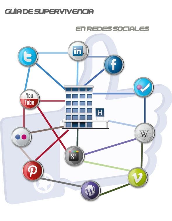 Házte nuestro fan en Facebook   y podrás descargarte el libro Supervivencia en Redes Sociales http://www.facebook.com/pages/COM-SALUD/124745534379?ref=ts=wall