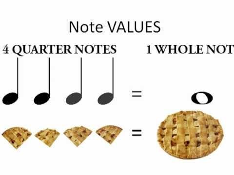 music for sight singing robert ottoman pdf