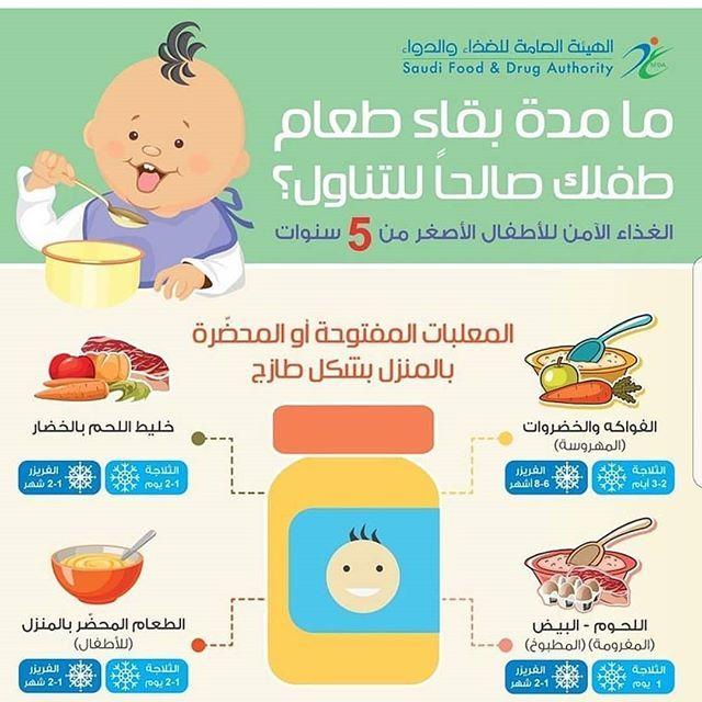 من المهم حصول طفلك على طعام آمن لذلك عند تحضير طعام الأطفال منزليا يجب مراعاة تاريخ انتهاء الصلاحية Kids Meals Baby Food Recipes Indian Food Recipes
