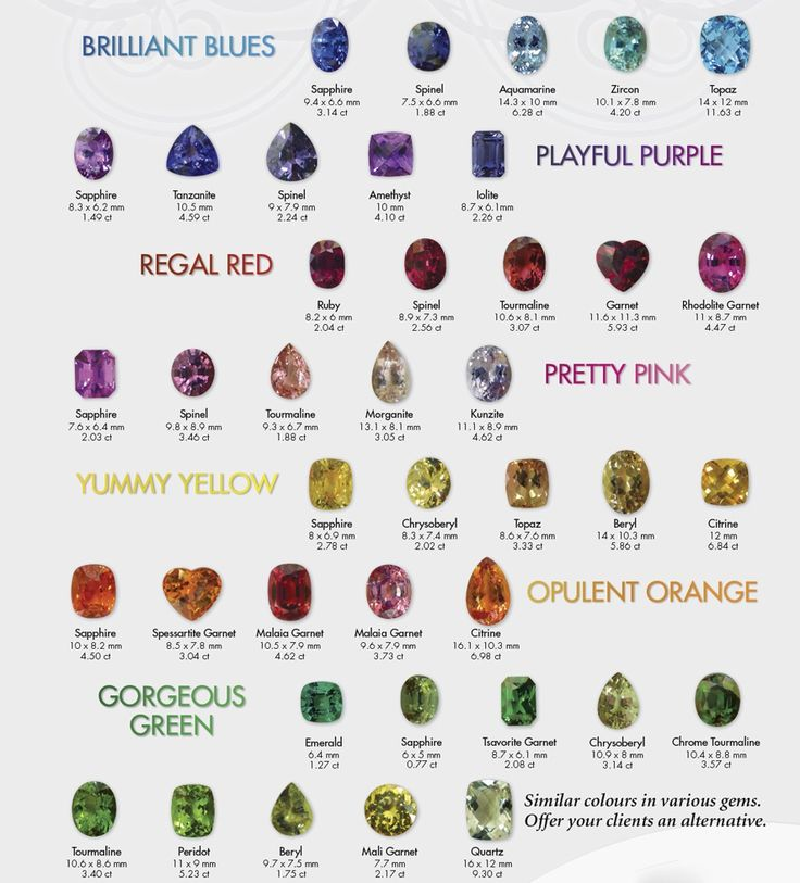 25 best ideas about gemstones by color on