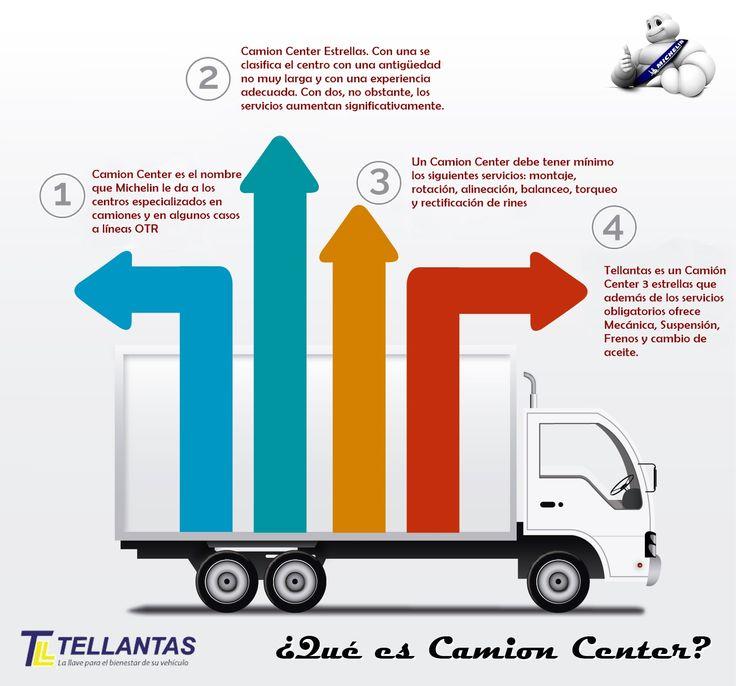 Camion Center - #Tellantas - #Michelin