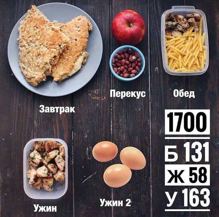 Пп примерное меню для похудения на
