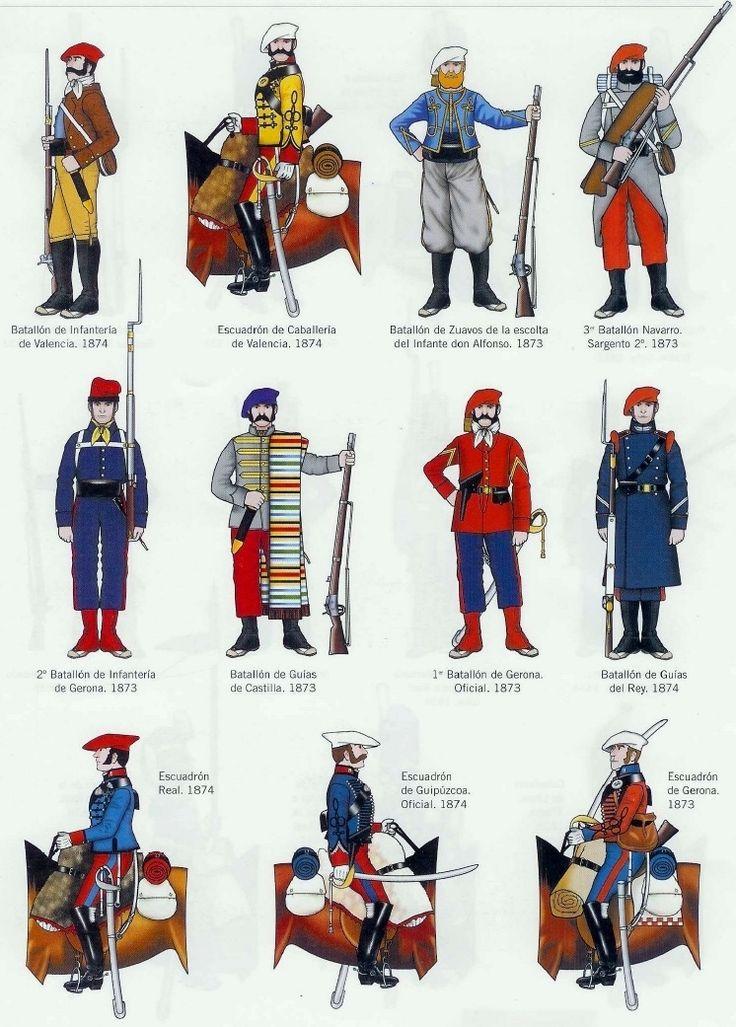 Tropas Carlistas 1872-1876
