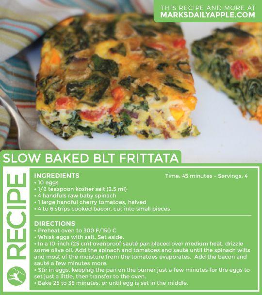 Slow Baked BLT Frittata | Mark's Daily Apple