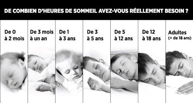 combien-dheures-avez-vous-besoin-de-dormir-en-fonction-de-votre-age