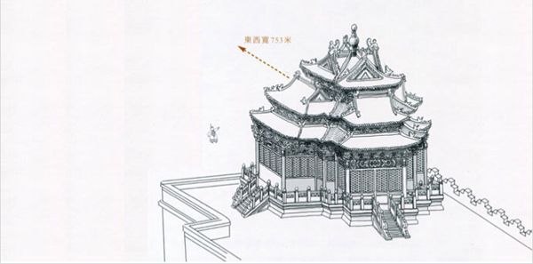 The Forbidden city project Beijing china 8