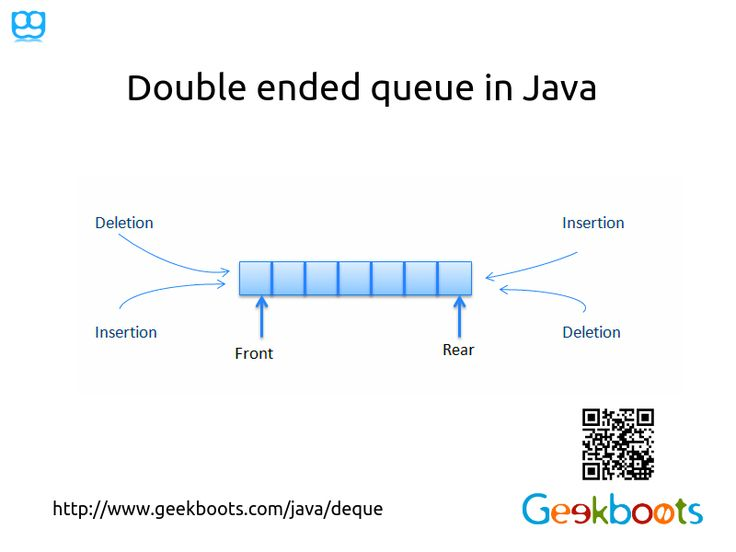 Double ended queue is a generalizes queue. It is a abstract data type, where elements can be add or remove from either from head or tail of the queue. #deque #doubleendedqueue #java #javaprogramming