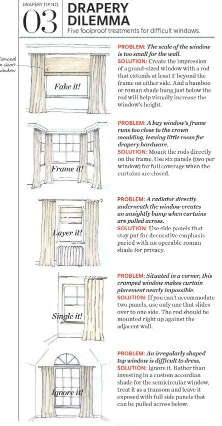Shown here are solutions for awkward windows; too short, too cramped and that…