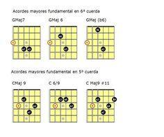 Blues-jazz con notas guías — Clases de guitarra online