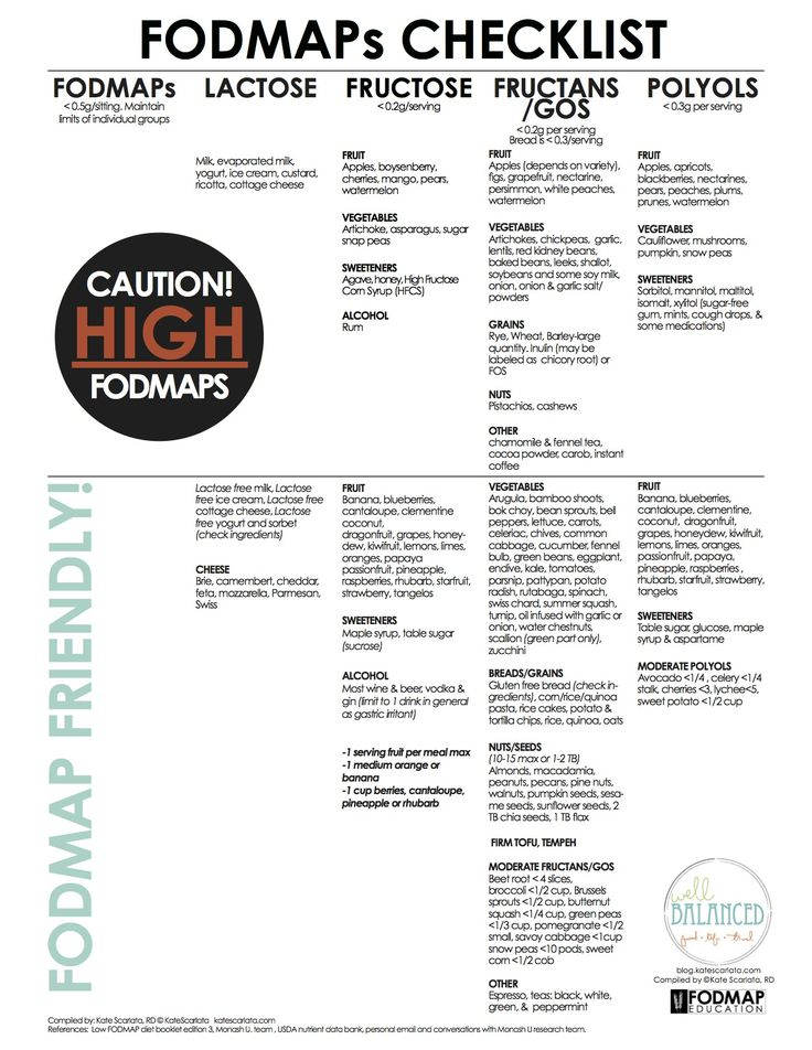 Banish your bloat with the low FODMAP diet. The low FODMAP diet is a dietary approach used to minimize symptoms of irritable bowel syndrome (IBS). This diet is effective in managing symptoms for …