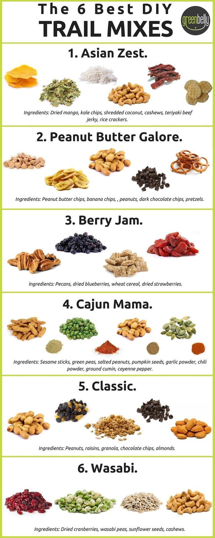 Greatest Path Combine for Hikers - Climbing Meals: How a lot vitamin do you want?.... ** See more at the picture link
