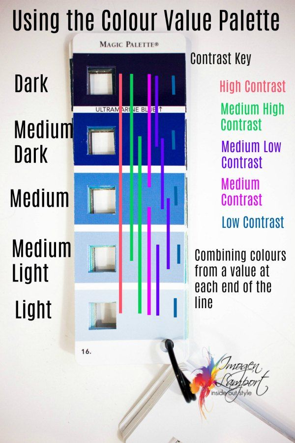 This Tool Will Make You An Expert In Finding The Value Of A Colour ComboContrast ColorHigh