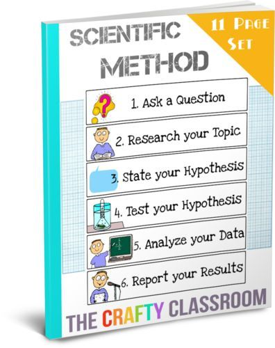 Free Printable Scientific Method Set.  Includes charts, worksheets and a step by step notebook.