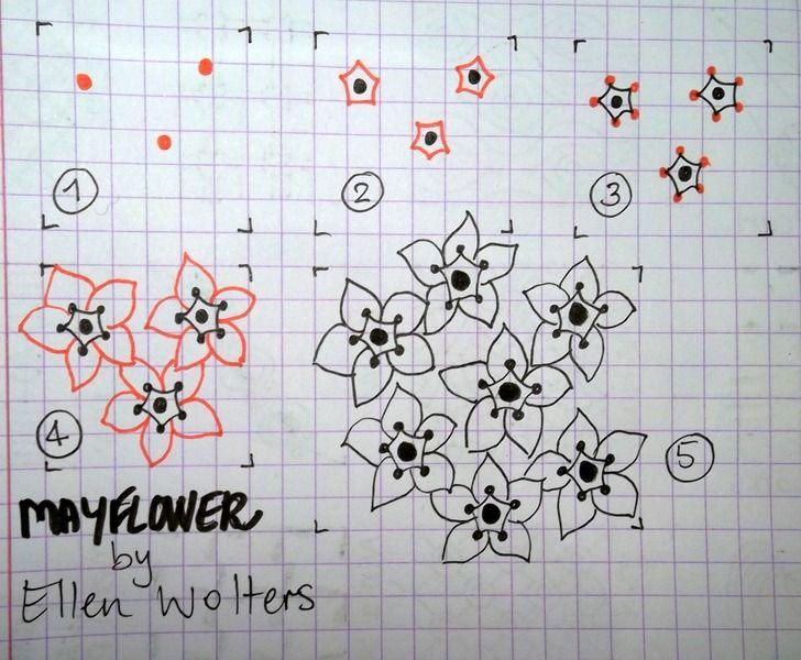 Tekenpraktijk De Innerlijke Wereld: Meibloem/Mayflower-tanglepattern