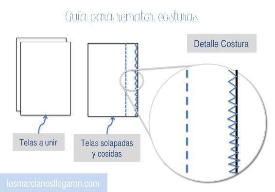 Trucos y Tips (Principiantes)- El Remate de Costuras