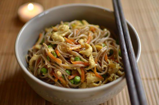 La meilleure recette de Nouilles sautées EXPRESS à la chinoise! L'essayer, c'est l'adopter! 4.3/5 (4 votes), 8 Commentaires. Ingrédients: Ingrédients pour deux personnes:  2 part (environs 150 g) de Nouilles chinoises                                     Envions 80g de viande(porc/poulet/bœuf)coupez en fine julienne  Une carotte râpez  Une poignée (environs 60g) de petits pois congelésDécongelez en avance Environs 2cm de poireauCoupez en fine rondelle Une demie c. à soupe de sauce de…