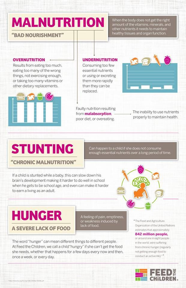 What does it mean for a child to be hungry? Learn the difference between hunger, malnourished and stunned. #feedthechildren