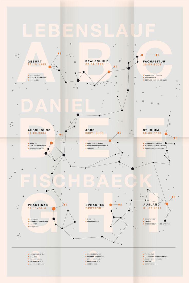 daniel fischbaeck - typo/graphic posters