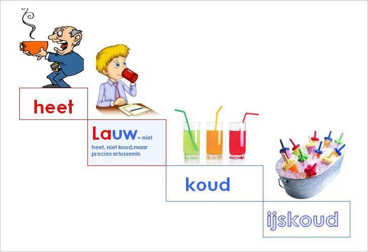 Meester Eeuwout - groep 3 :: meestereeuwoutgroep3.yurls.net