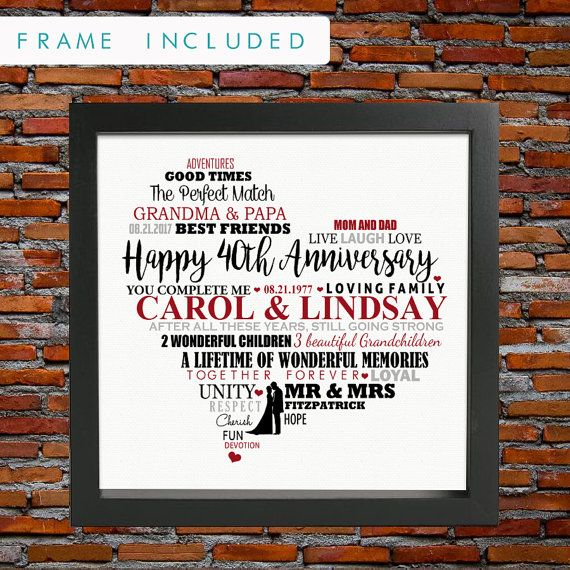 40th Wedding Anniversary Gift Ideas For Parents Australia : ... 40th wedding anniversary gift 40th anniversary gift gifts for parents