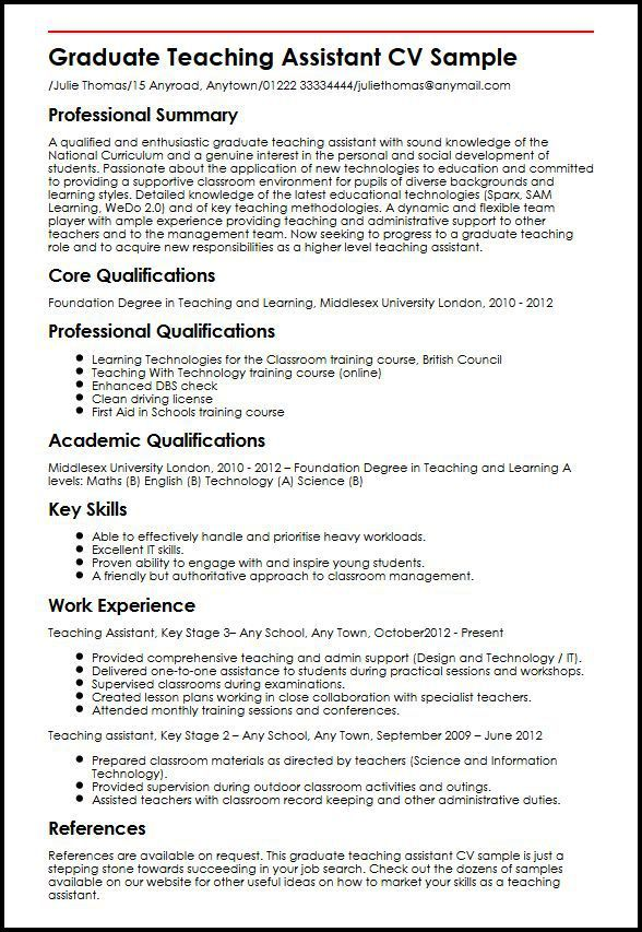 Teacher responsibilities for resume 10 parent letters focused on houston and sample resume succeed tutorials cover letter format going the bank exchange old notes things spiritdancerdesigns Choice Image