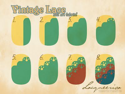 Vintage Lace Nail Art Tutorial, a variation based on Nailside's cloud manicure.