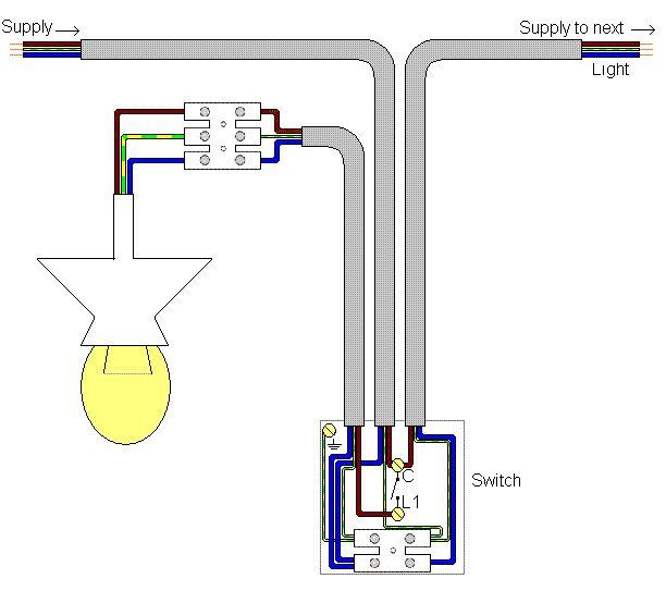 17 best attic conversion images on pinterest attic conversion rh pinterest co uk wiring a loft light switch wiring a loft light diagram