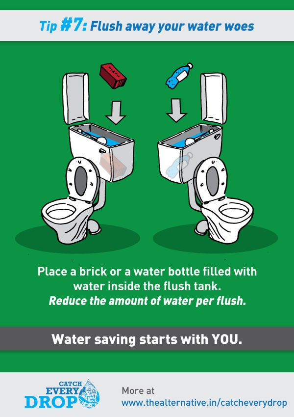 Water Saving Tips. For more tips and water saving products visit http://www.ecovo.co/