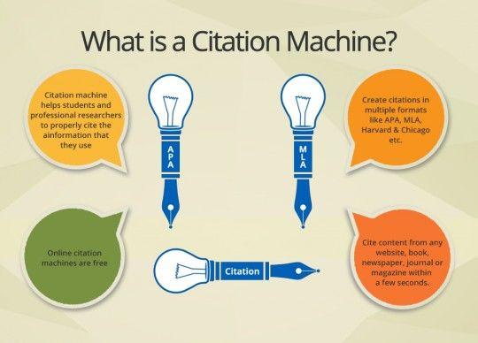 Brief Introduction About APSA Citation Machine