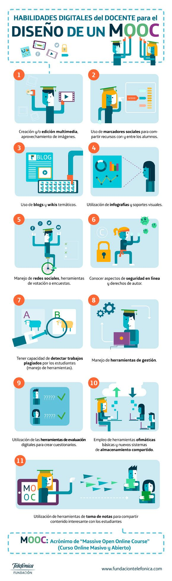 mooc infografia educacion  Las competencias digitales del docente para diseño de MOOC