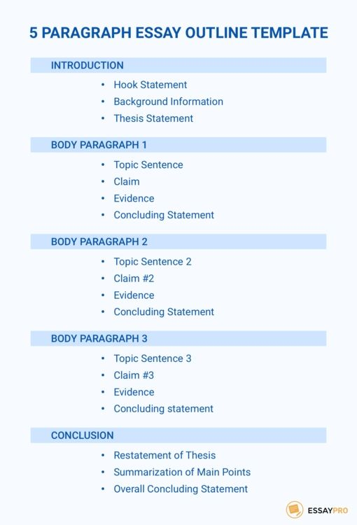 The Best 5 Paragraph Essay Outline Essaypro With 3