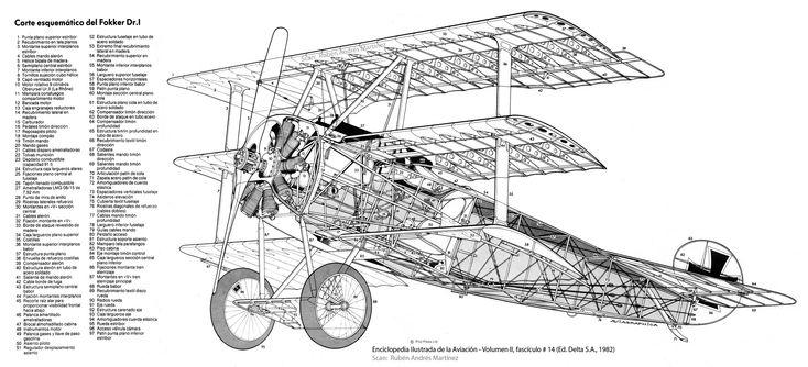1917 Fokker Dr.1. Luftstreitkrafte-Fighter. Engine
