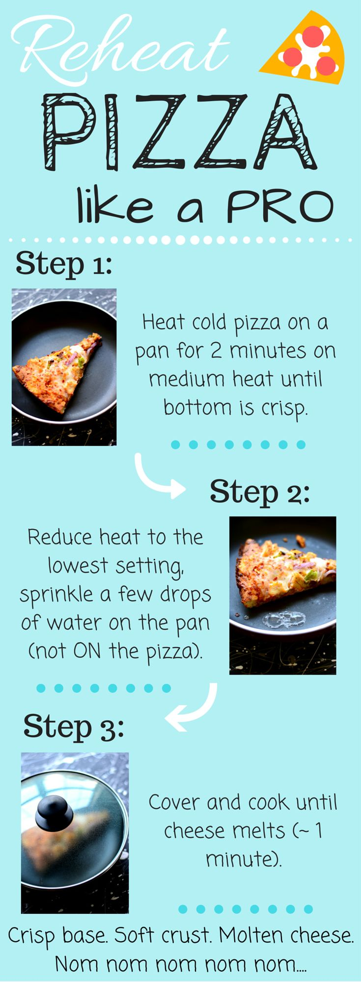 Reheating Pizza in the microwave? STOP! Try this simple method to revive that base to a crispy bite and soften the crust instead of making it all chewy! Seriously! Reheated pizza will taste just like it came out of the oven!