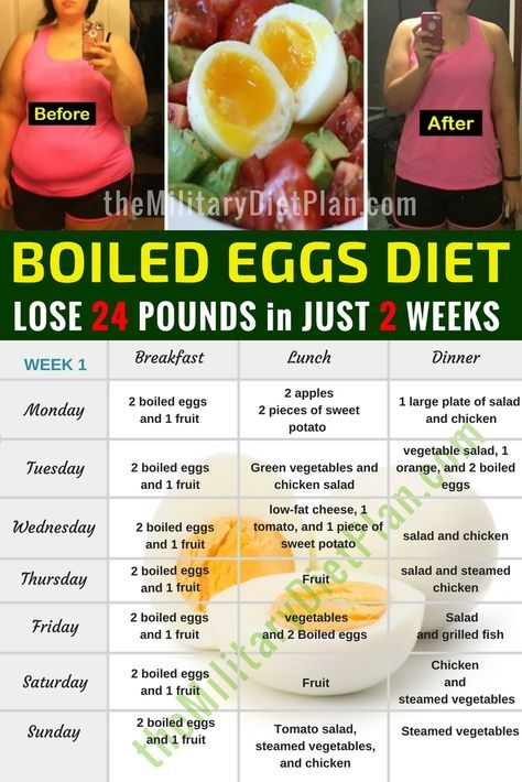 Gorgeous image throughout boiled egg diet printable