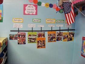 Carolina Teacher: Ten Pin Linky Party - Classroom Decor