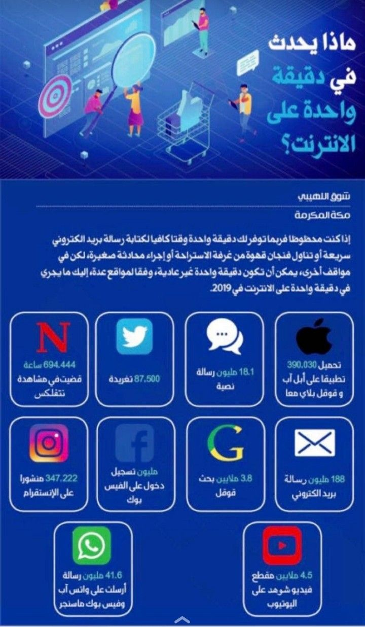Pin By Mohammed Al Harbi On تقنية In 2020 Map Map Screenshot Weather Screenshot