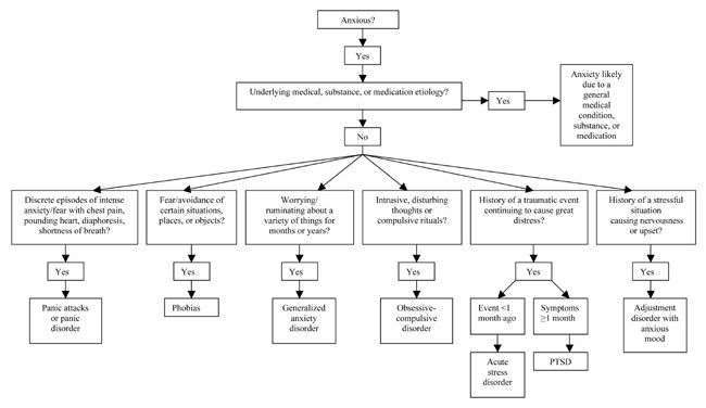 decision tree research paper A decision tree approach is proposed which  classification, support vector  machine, decision tree  as a part of this research work more than 25 papers  has.