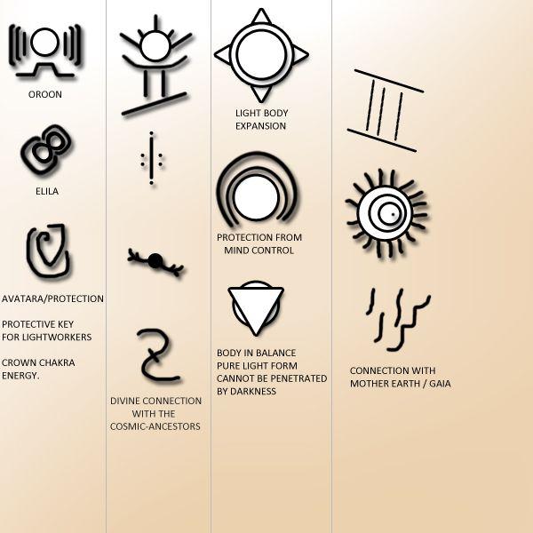 423 best symbols sigils glyphs images on pinterest - Symbole de protection ...