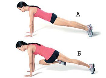 Упражнения для похудения живота боков и ляшек в домашних условиях