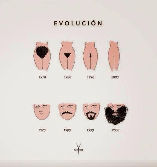 Womens Loss Of Interest In Sex And Evolution 19